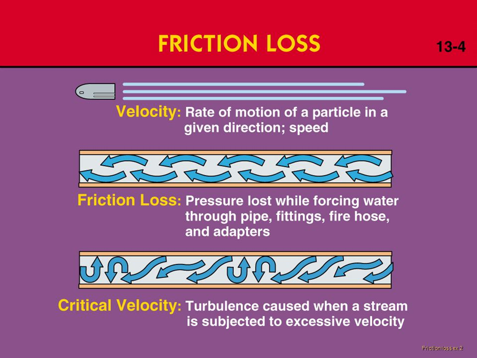 Friction loss ex 2