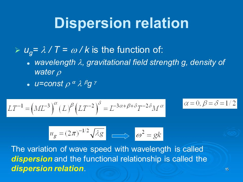 Dispersion relation ug=  / T =  / k is the function of: