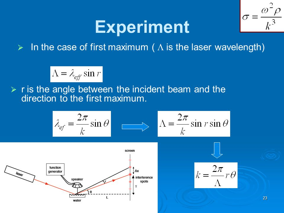 Experiment In the case of first maximum ( is the laser wavelength)
