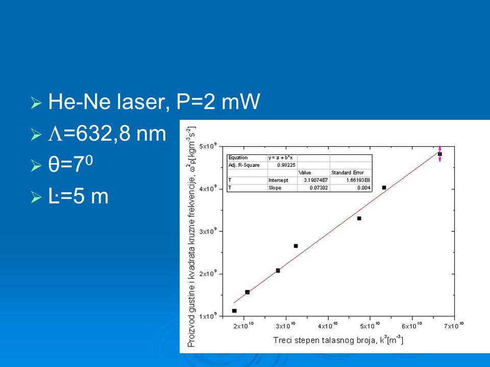 He-Ne laser, P=2 mW =632,8 nm θ=70 Ŀ=5 m