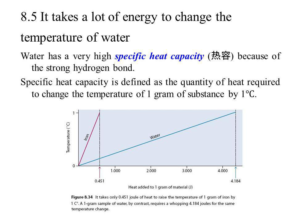 8.5 It takes a lot of energy to change the temperature of water