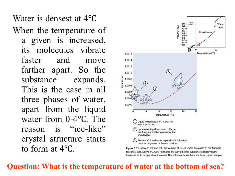 Water is densest at 4℃