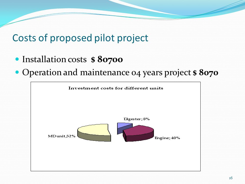 Costs of proposed pilot project