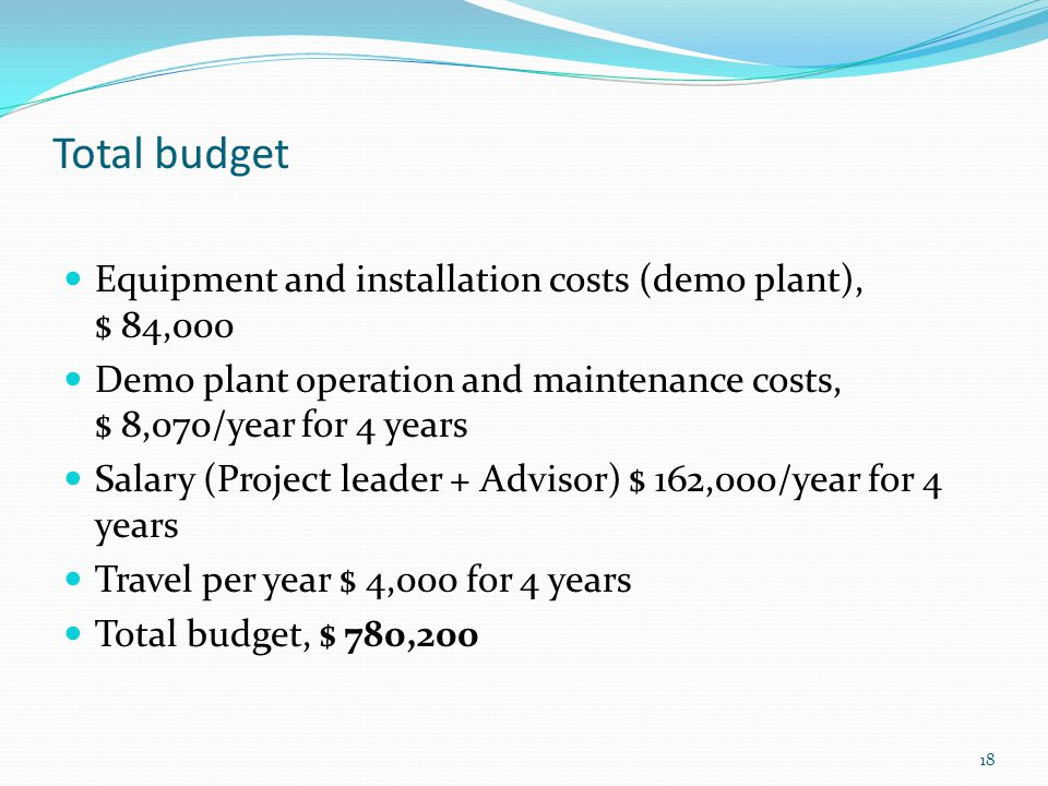 Total budget Equipment and installation costs (demo plant), $ 84,000