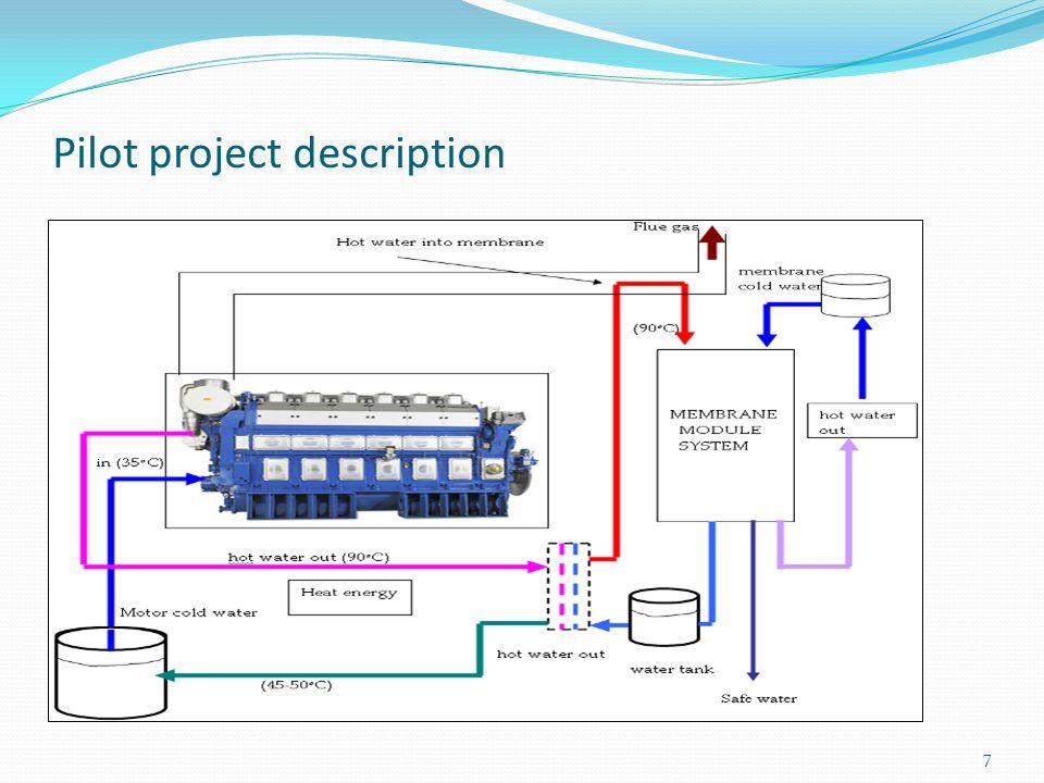 Pilot project description