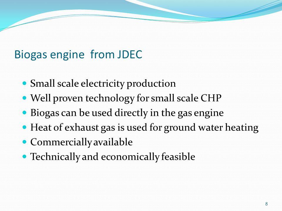 Biogas engine from JDEC