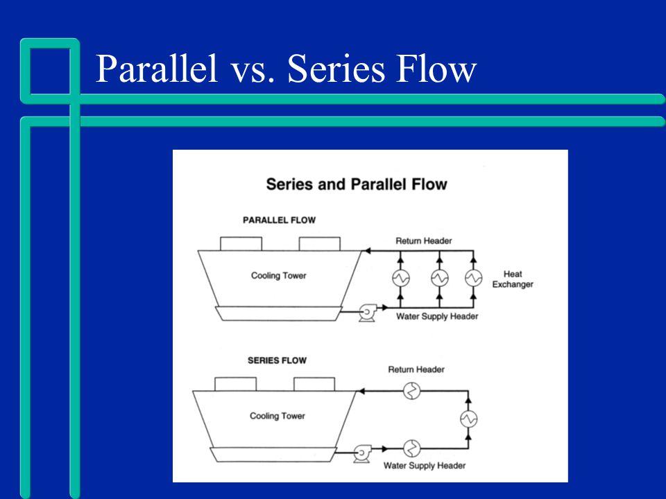 Parallel vs. Series Flow