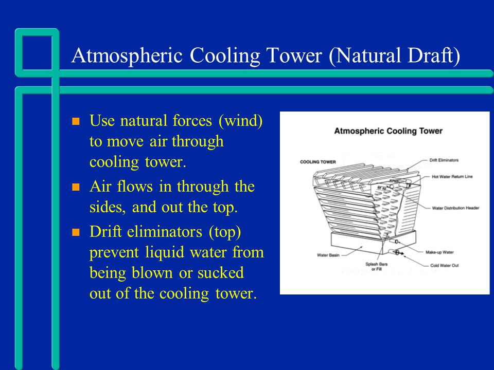 Atmospheric Cooling Tower (Natural Draft)