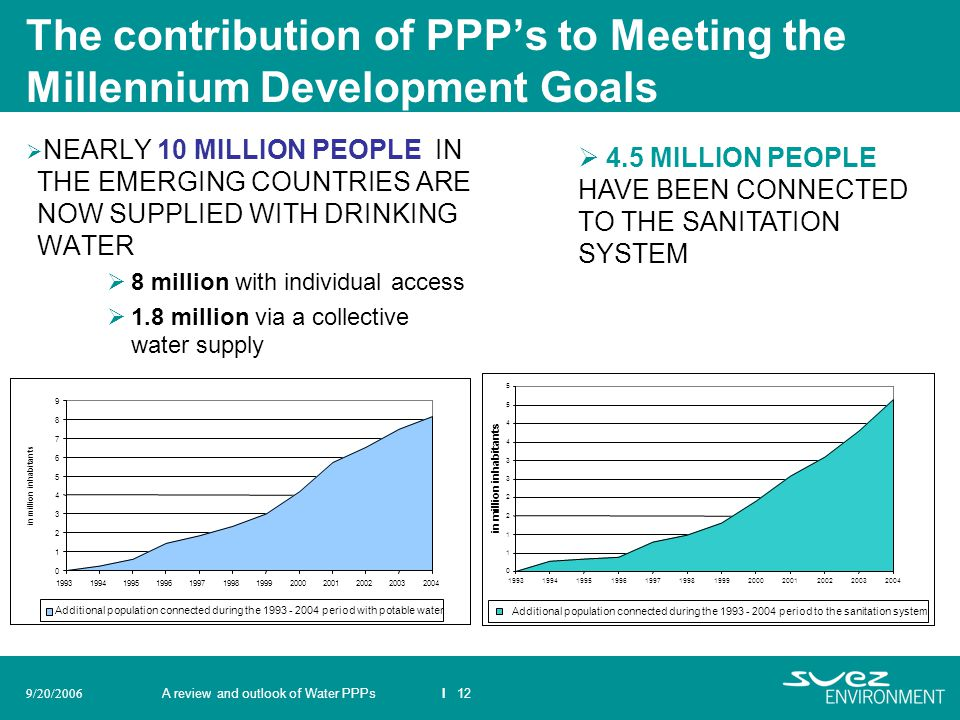 The contribution of PPP's to Meeting the Millennium Development Goals