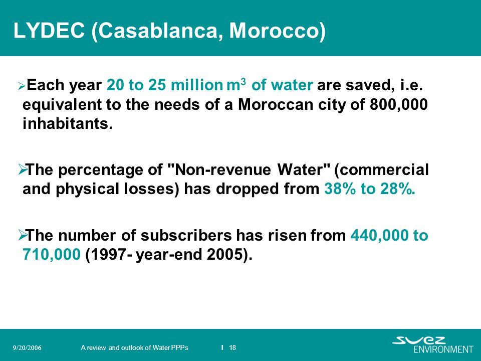 LYDEC (Casablanca, Morocco)