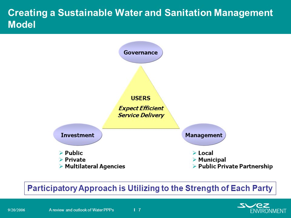 Creating a Sustainable Water and Sanitation Management Model