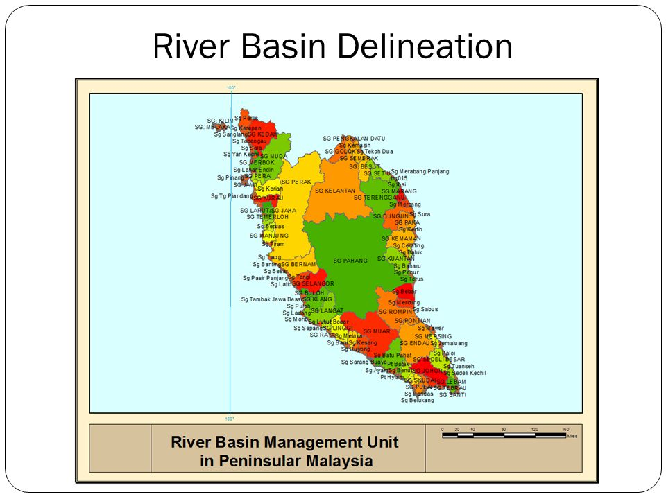 River Basin Delineation