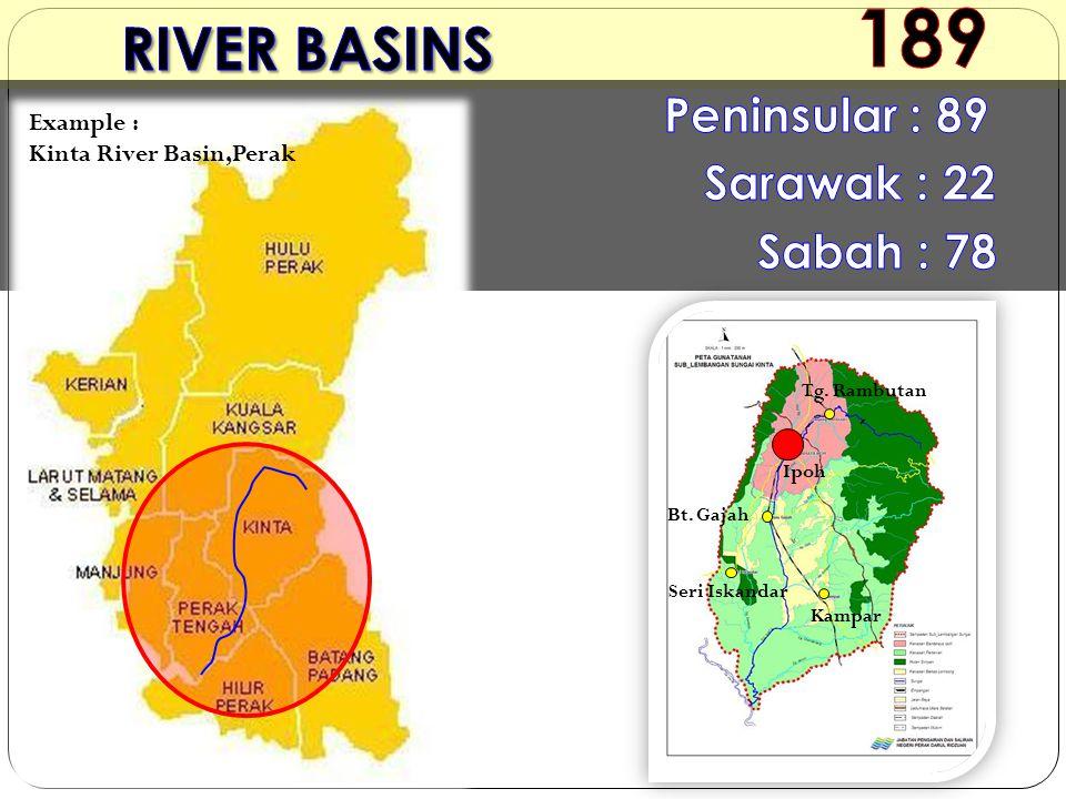 189 RIVER BASINS Peninsular : 89 Sarawak : 22 Sabah : 78 Example :