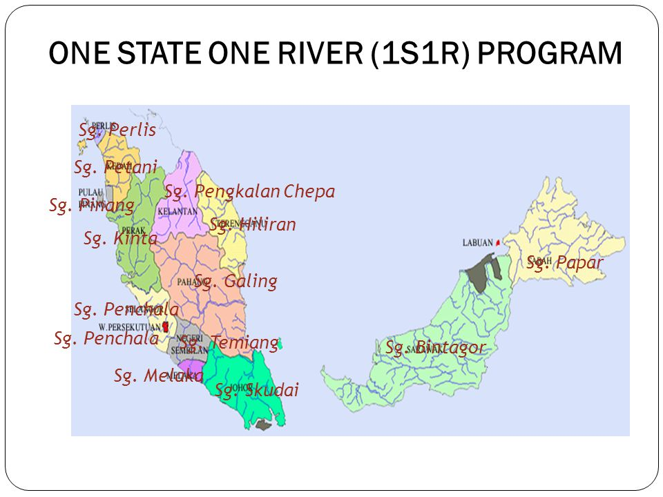 ONE STATE ONE RIVER (1S1R) PROGRAM
