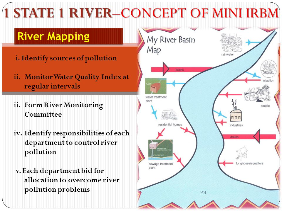 1 STATE 1 RIVER–CONCEPT OF MINI IRBM