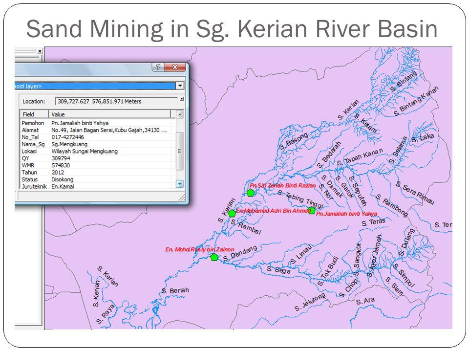 Sand Mining in Sg. Kerian River Basin