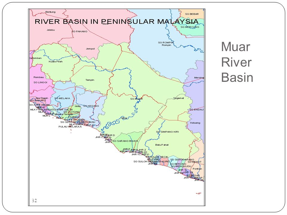 Muar River Basin 32
