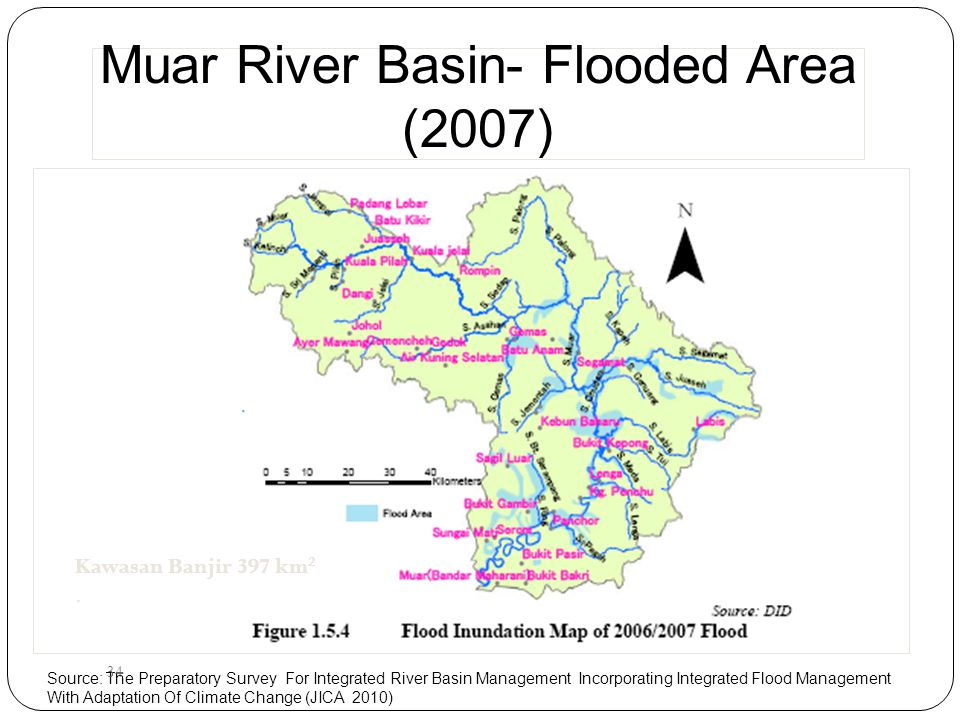 Muar River Basin- Flooded Area (2007)