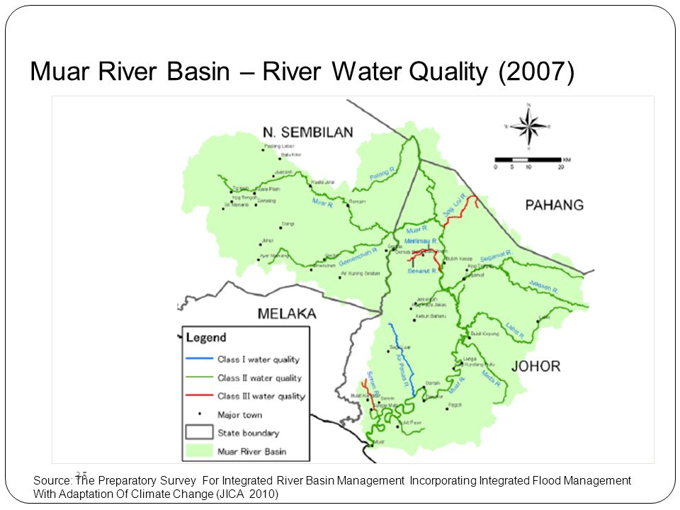 Muar River Basin – River Water Quality (2007)