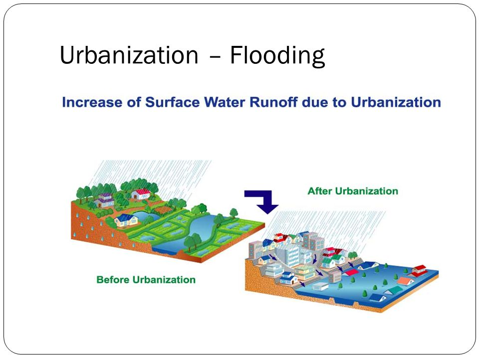 Urbanization – Flooding