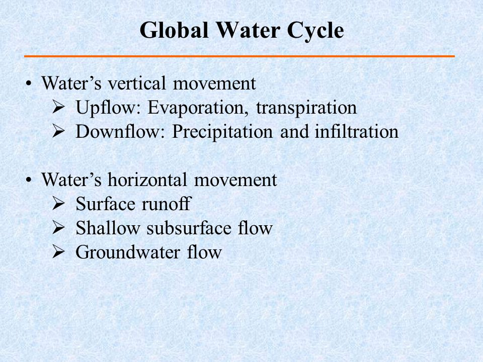 Global Water Cycle Water's vertical movement