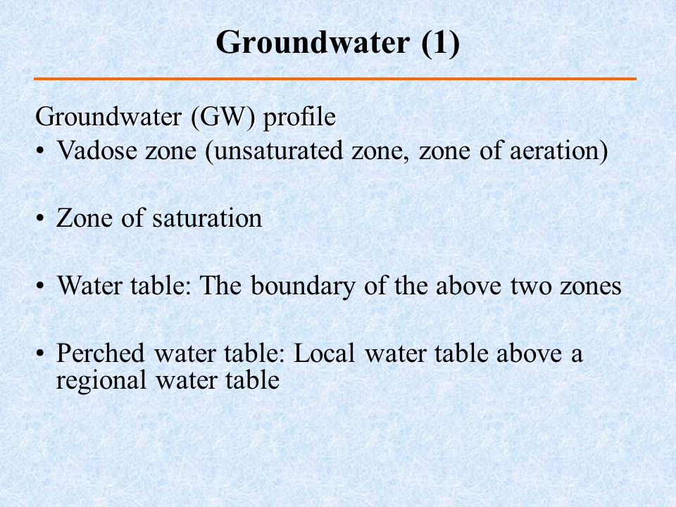 Groundwater (1) Groundwater (GW) profile