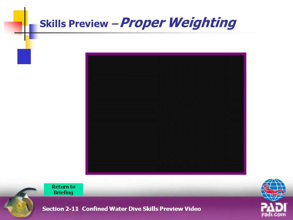 Skills Preview – Proper Weighting