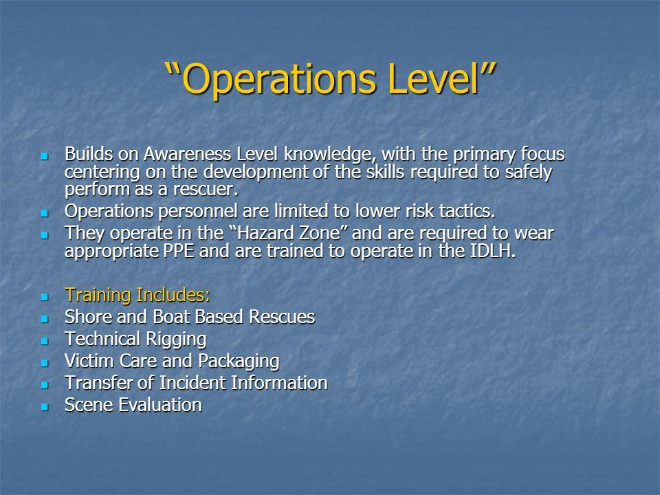 Operations Level