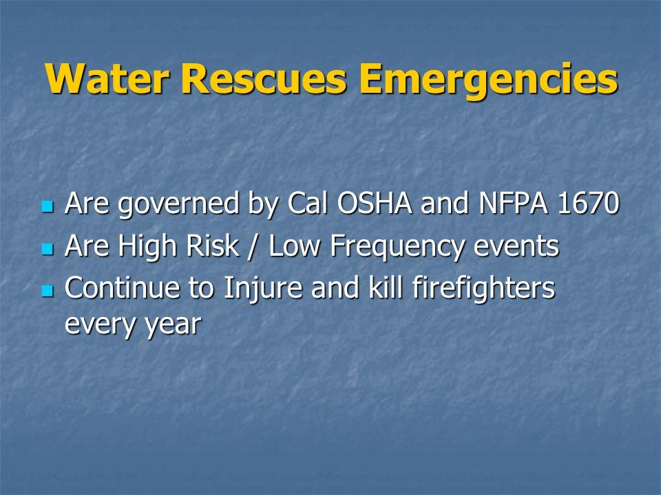 Water Rescues Emergencies