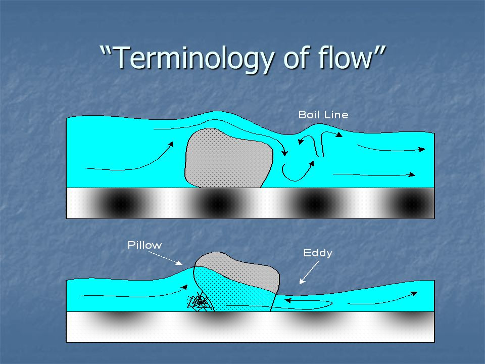 Terminology of flow