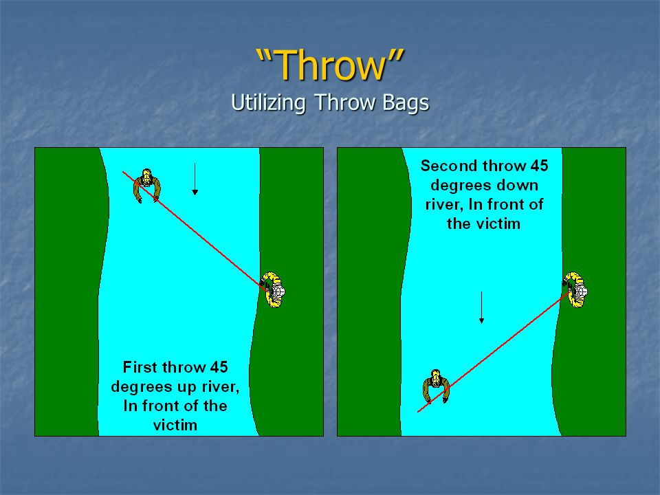 Throw Utilizing Throw Bags