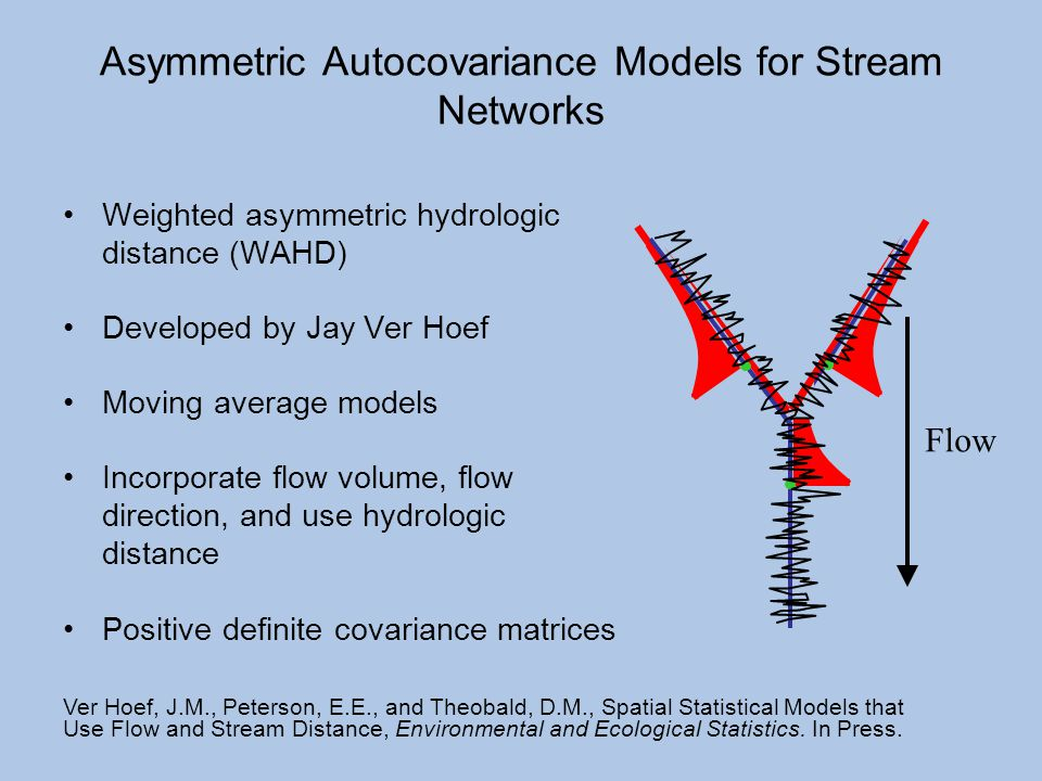 Asymmetric Autocovariance Models for Stream Networks