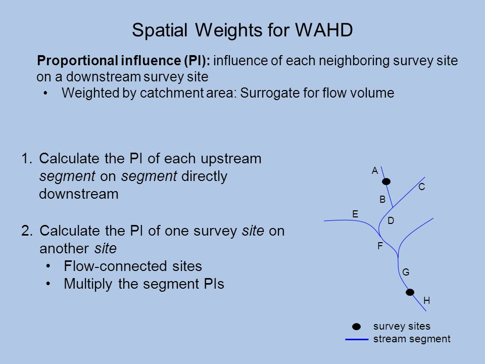 Spatial Weights for WAHD