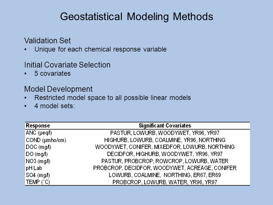 Geostatistical Modeling Methods