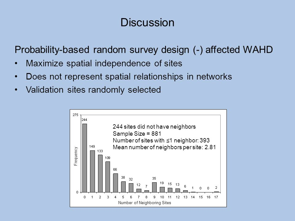 Discussion Probability-based random survey design (-) affected WAHD