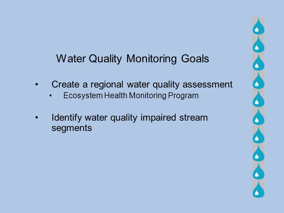 Water Quality Monitoring Goals
