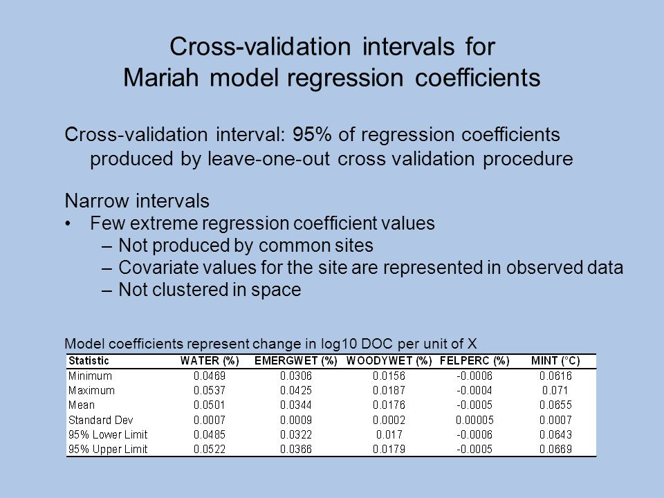 Cross-validation intervals for Mariah model regression coefficients