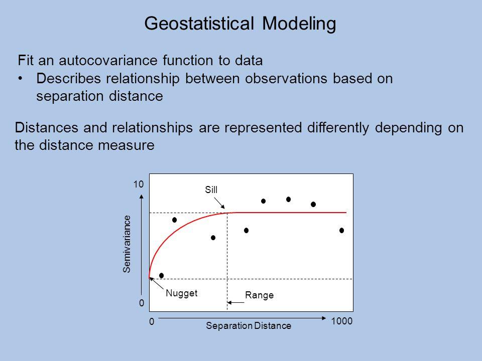 Geostatistical Modeling
