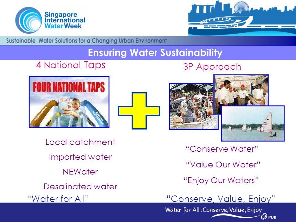 Ensuring Water Sustainability