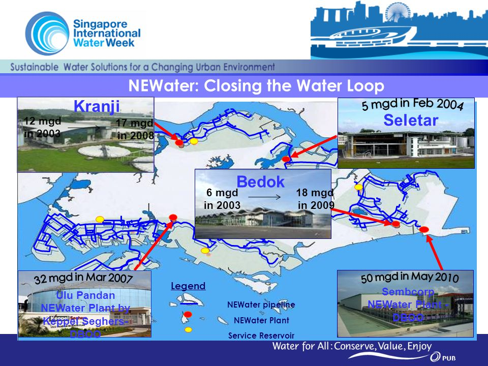 NEWater: Closing the Water Loop