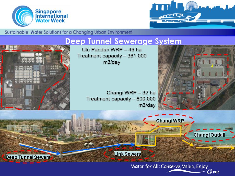 Deep Tunnel Sewerage System