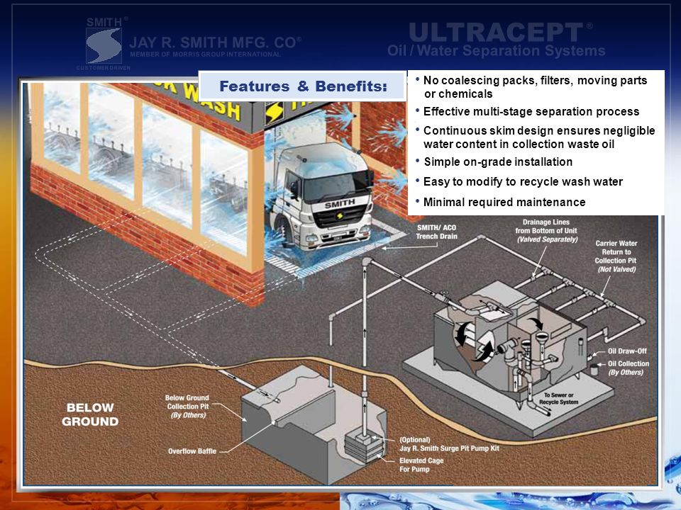 ULTRACEPT ® JAY R. SMITH MFG. CO ® Oil / Water Separation Systems