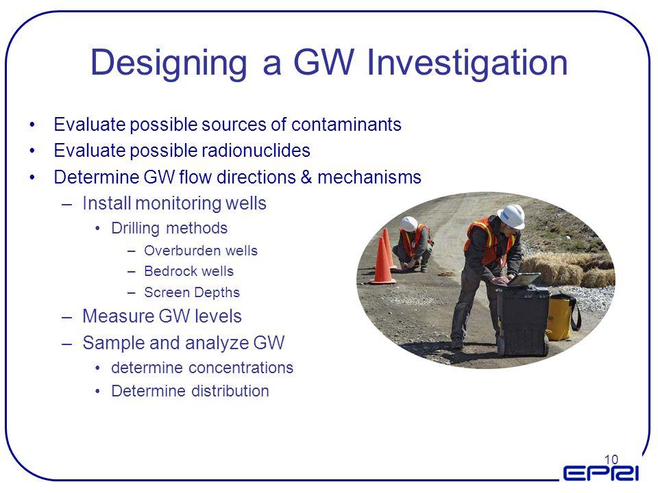 Designing a GW Investigation