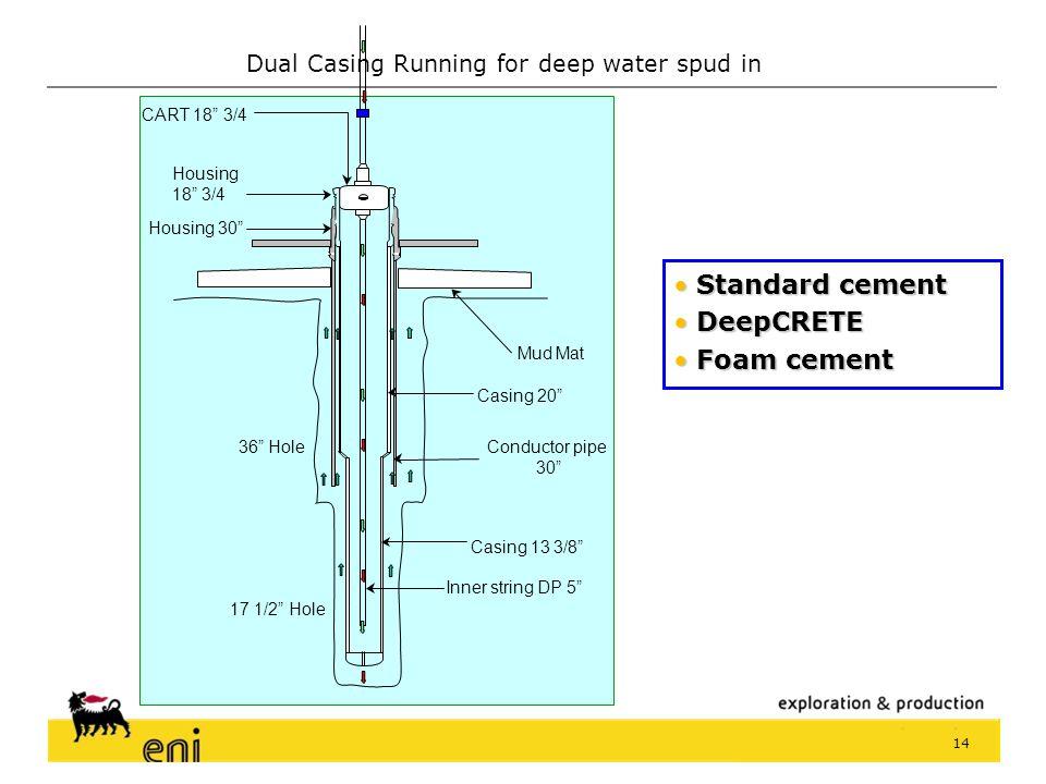 DA COMPLETARE Standard cement DeepCRETE Foam cement CART 18 3/4