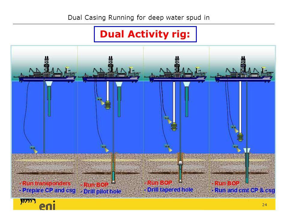Dual Activity rig: