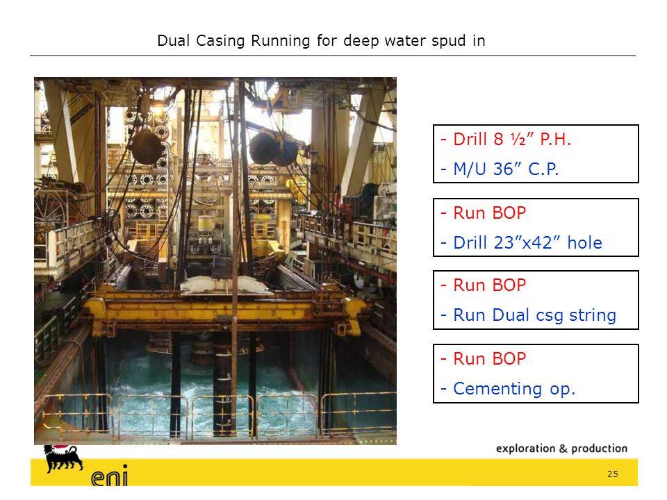 Drill 8 ½ P.H. M/U 36 C.P. Run BOP. Drill 23 x42 hole. Run BOP. Run Dual csg string. Run BOP.
