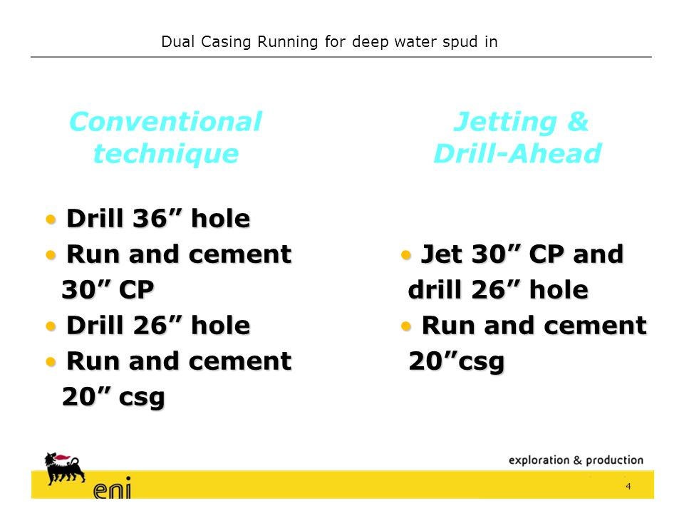 Conventional technique Jetting & Drill-Ahead