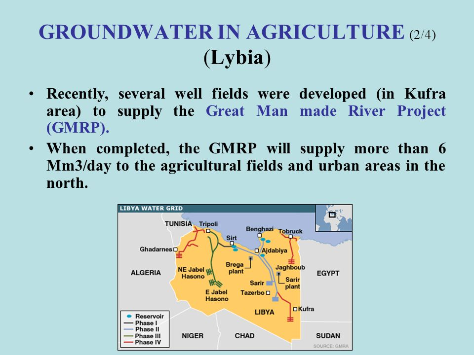 GROUNDWATER IN AGRICULTURE (2/4) (Lybia)