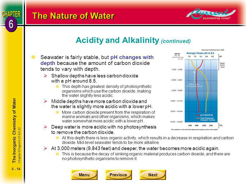 Acidity and Alkalinity (continued)