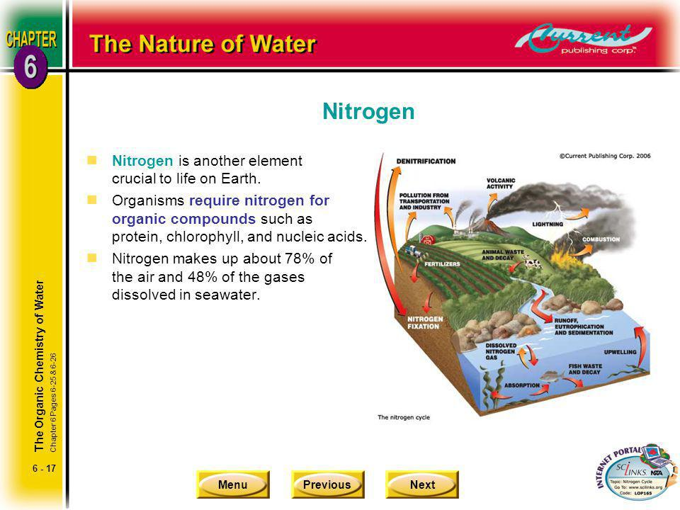 Nitrogen Nitrogen is another element crucial to life on Earth.